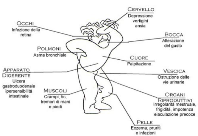 misofonia-stress-e-suoni-intollerabili